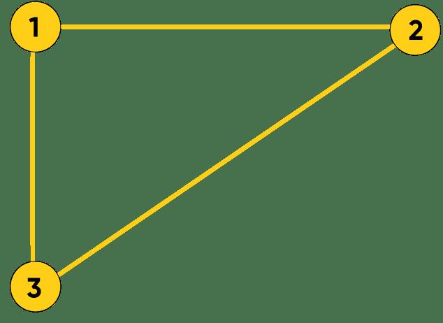 eye path control for presentations