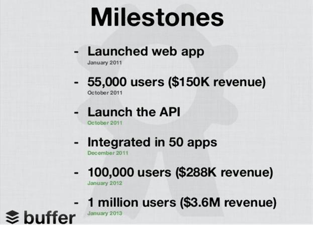 startup pitch