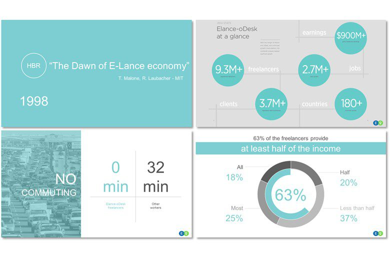 PowerPoint Template – Elance