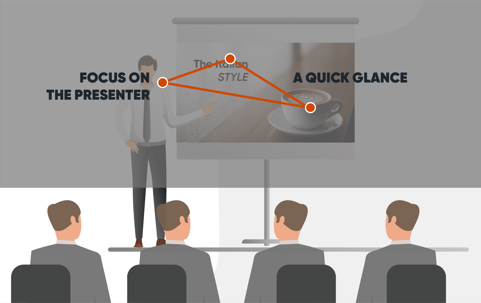 Eye Path Control for Presentations