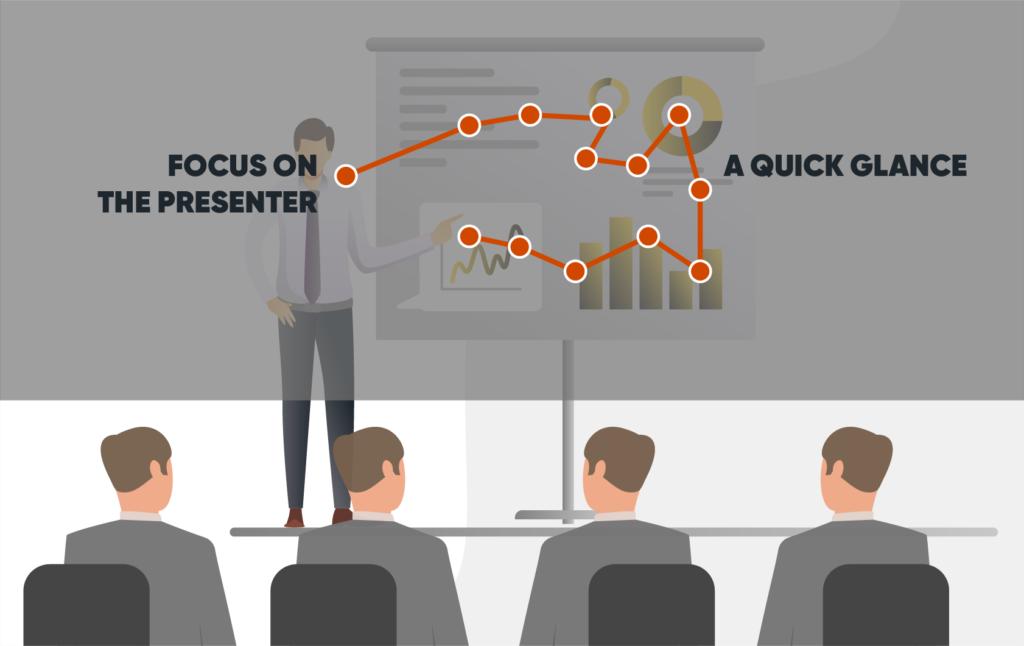 Presentazioni PowerPoint efficaci